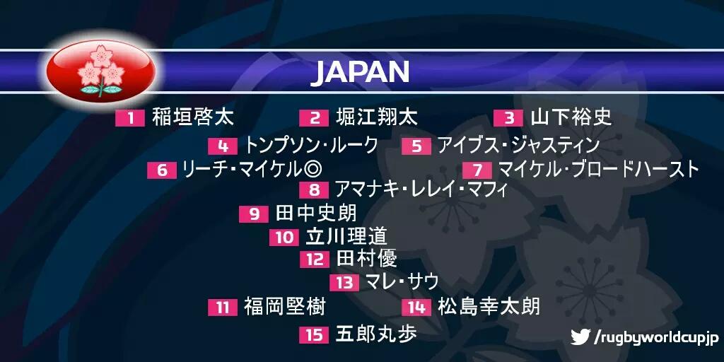 明日、ラグビーワールドカップ 日本代表第二戦!