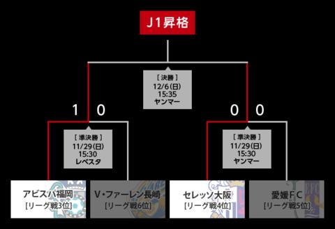 Figure_tornament
